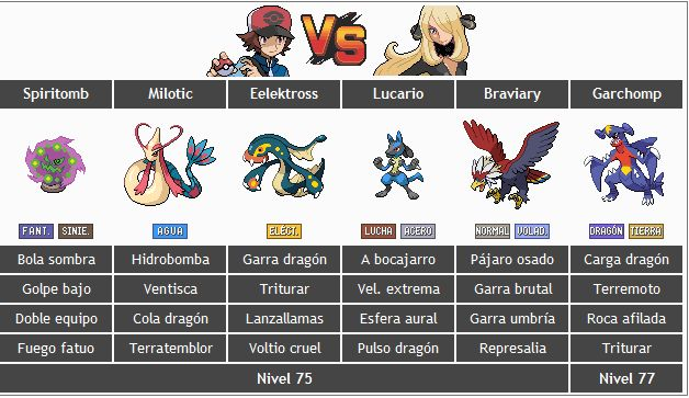 Guía del Pokémon Black and White (3º parte)